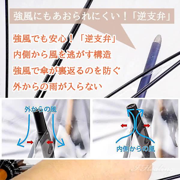 ホワイトローズ雨傘 アメマチ58RED 携帯 折りたたみビニール傘 透明レッド 木製手元 グラスファイバー8本骨傘 男女兼用 日本製 2WAY防水傘袋セット