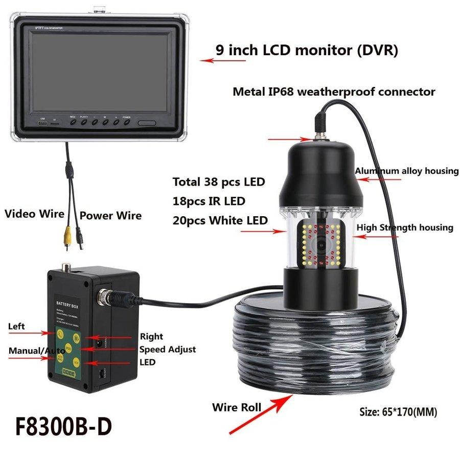 360度回転 CCD 水中カメラ 釣りカメラ LED38灯 赤外線+白色 9インチモニター 録画 SDカード付 20-100mケーブル GAMWATER