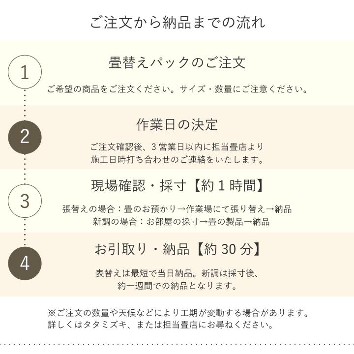 【新調】PP樹脂畳「美草畳」畳替えコミコミパック
