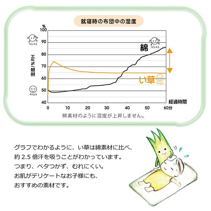 い草ベビー用シーツ ニーノ【送料無料】