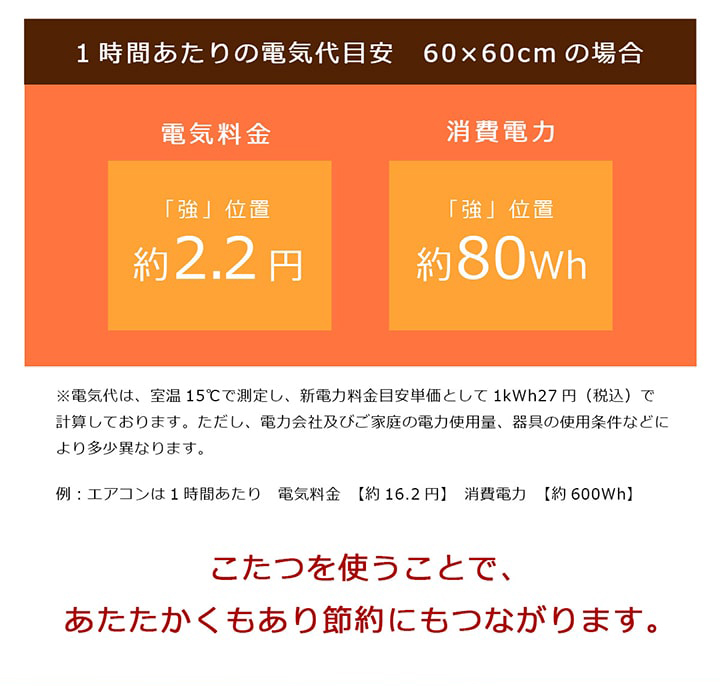 【送料無料】フラン(省)こたつ掛敷台3点セット台:60cm×60cm