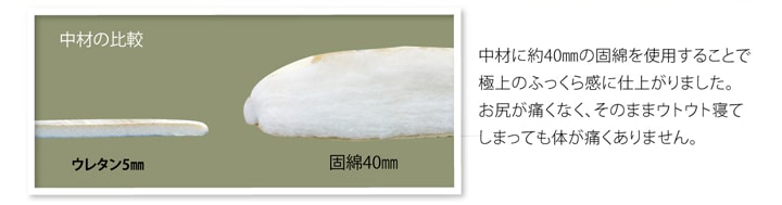 【送料無料】40mm厚敷 こたつ敷布団 クレタ ベージュ ブラウン