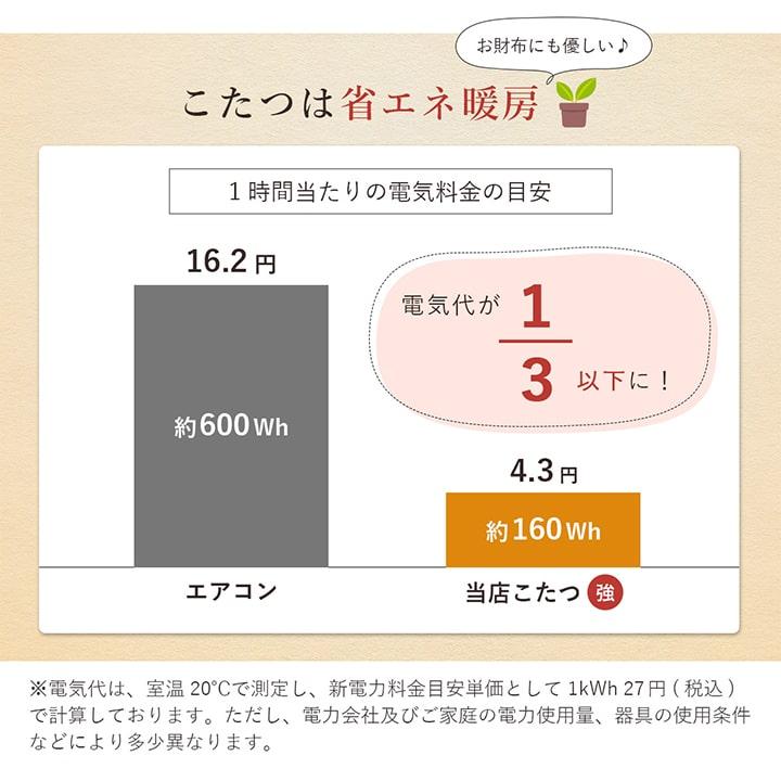 【送料無料】バラン パーソナルこたつ 3点セット