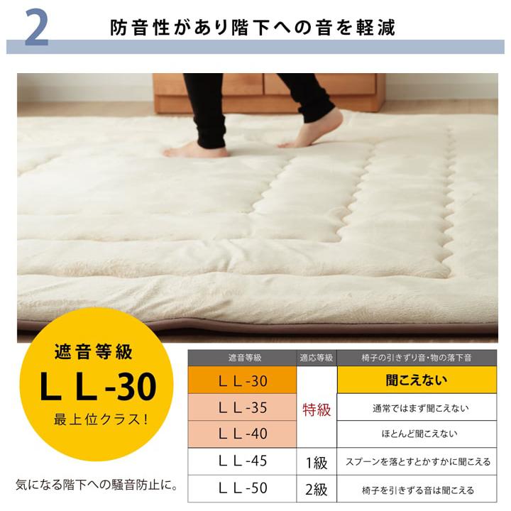 こたつ敷布団 フィーラ 3サイズ 40mm厚敷 【送料無料】