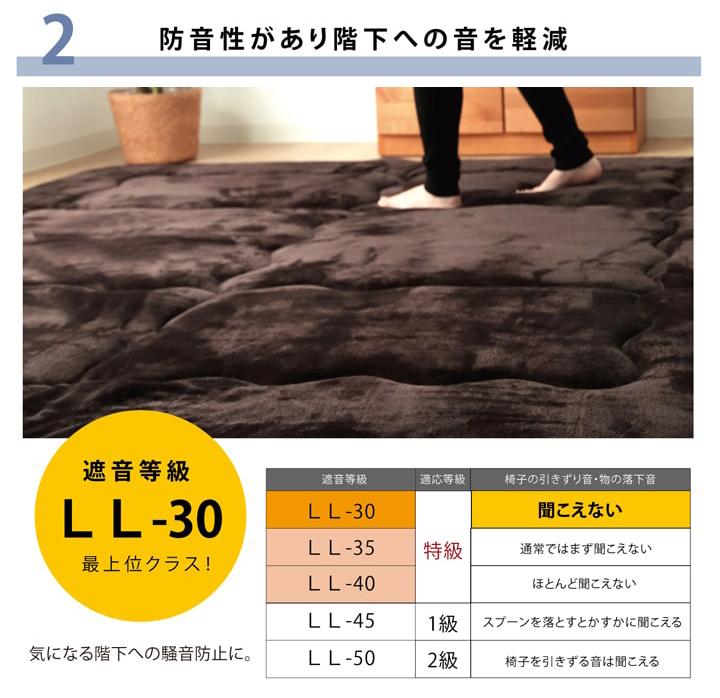 【送料無料】40mm厚敷 こたつ敷布団 ルイーダ 190×190cm/190×240cm ブラウン
