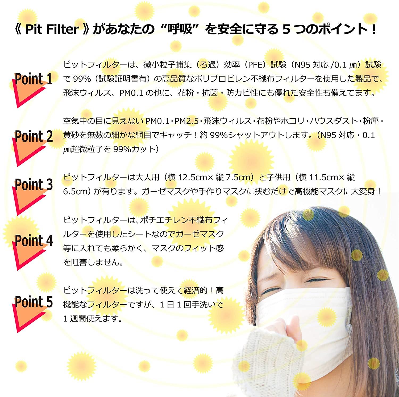 【N95対応】 マスク用高機能フィルター 60cm 「Pit Filter」 ウィルス・PM2.5・花粉など99%カット!! [洗って繰り返し使用] [お好みでサイズカット可能]