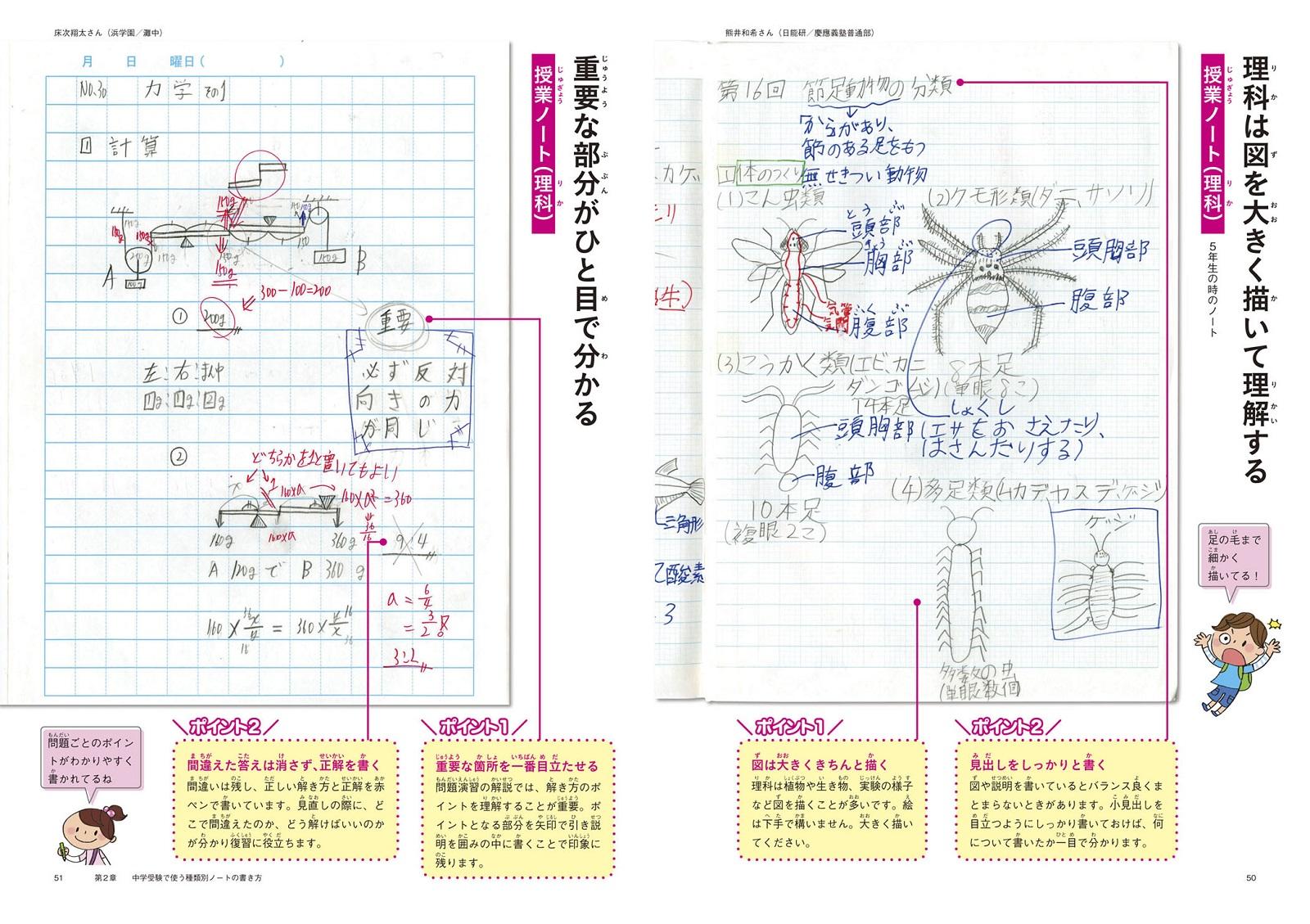 ◆中学受験に合格した先輩たちはみんなノートと友だちだった 合格するノート力をつける3つの条件