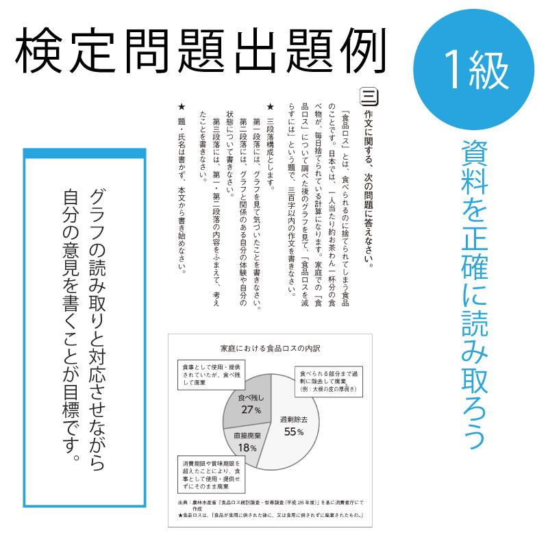 作・文・検 受検申込1級