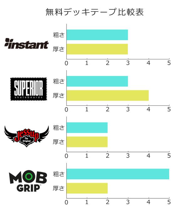 【OSC】BLANK DECK 7.75インチ デッキ スケートボード スケボー SKATEBOARD DECK