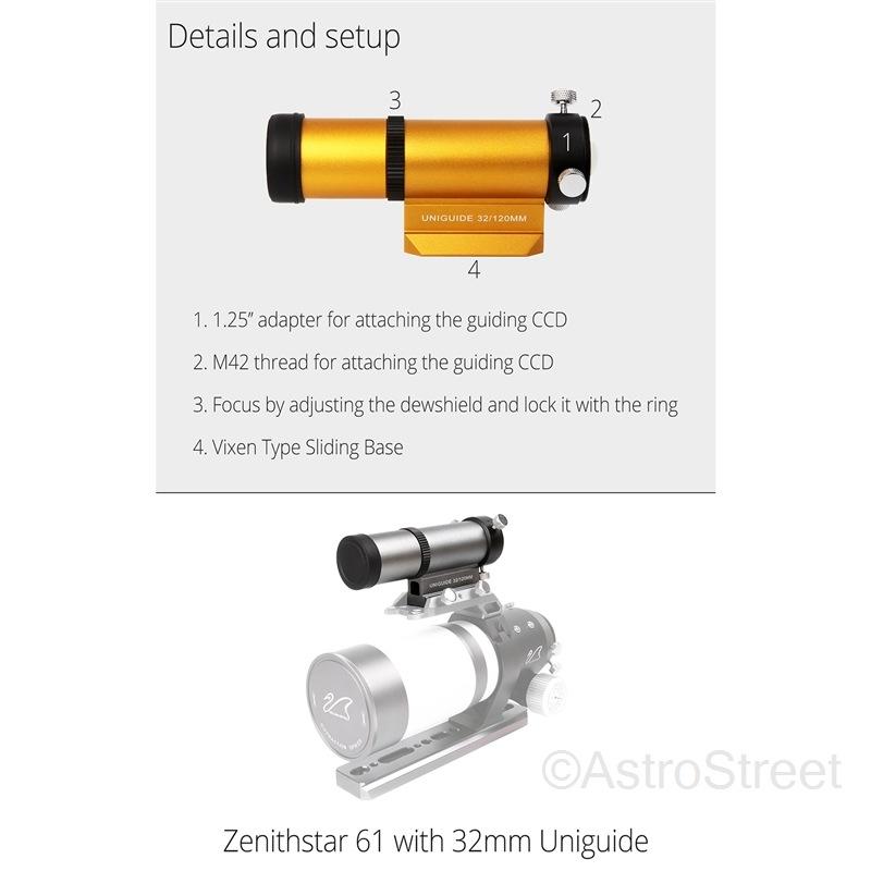 WilliamOptics New 32mm ユニガイド スライドベース式