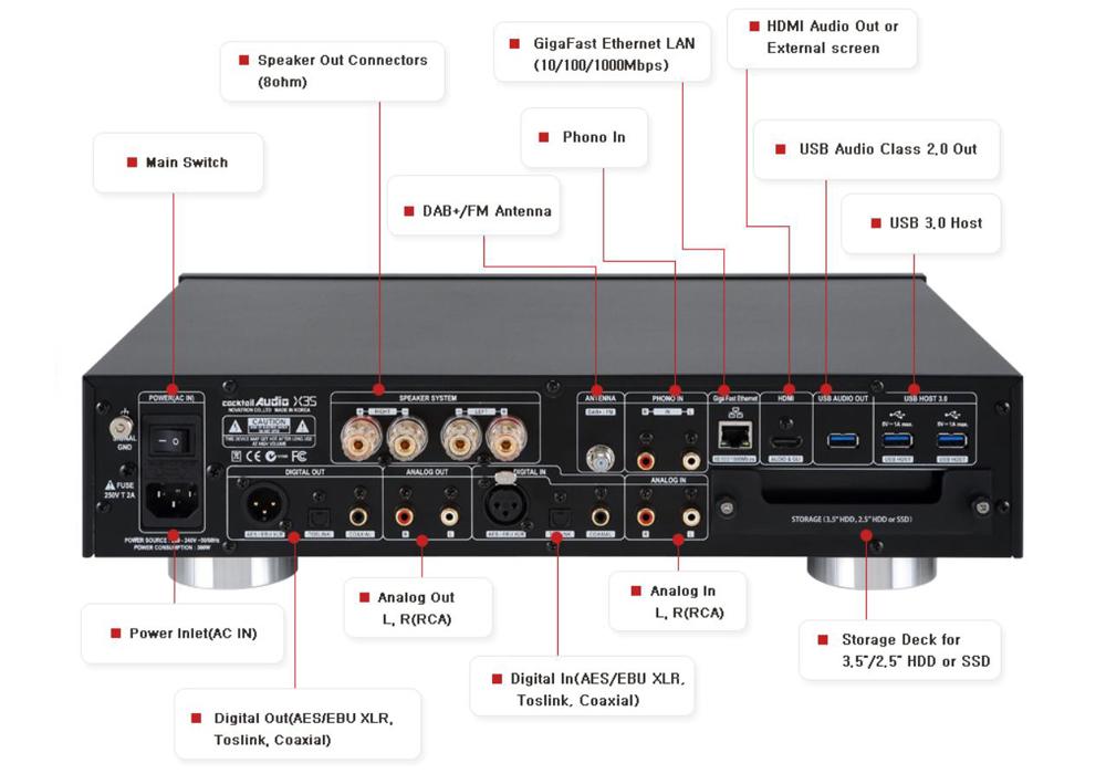 cocktail Audio - X35/ブラック(アンプ内蔵・マルチメディアプレーヤー)《JP》【メーカー取寄商品・納期を確認後、ご連絡いたします】
