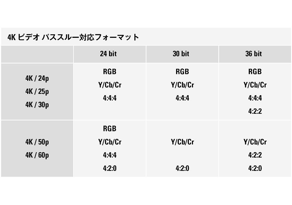 marantz - NR1200(HDMI入力搭載・ネットワーク・ステレオレシーバー)《JP》【在庫有り即納】