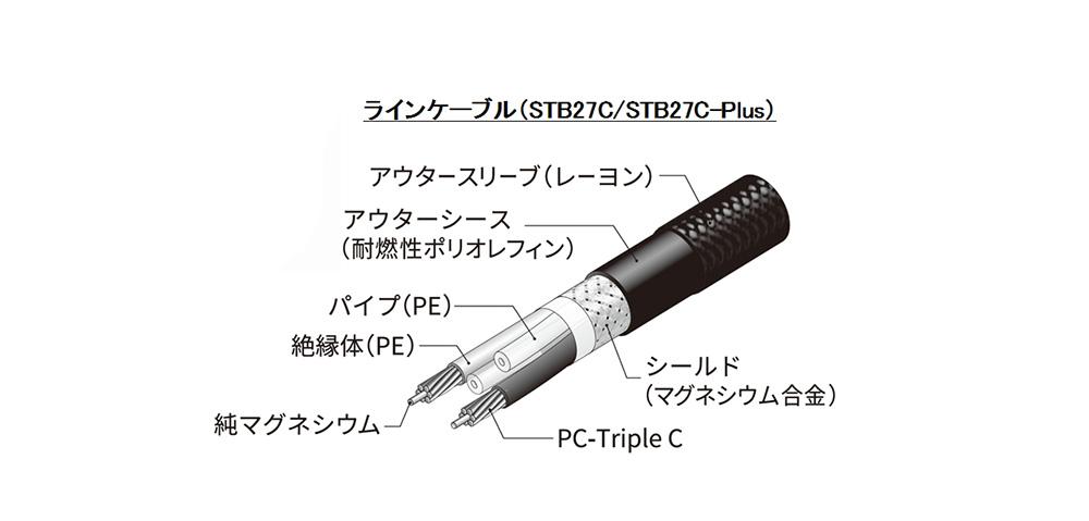 JFSounds - STB27C/1.0m(RCAケーブル・ペア)《JP》【8/17〜出荷・メーカー直送品(代引不可)・納期1週間〜10日】