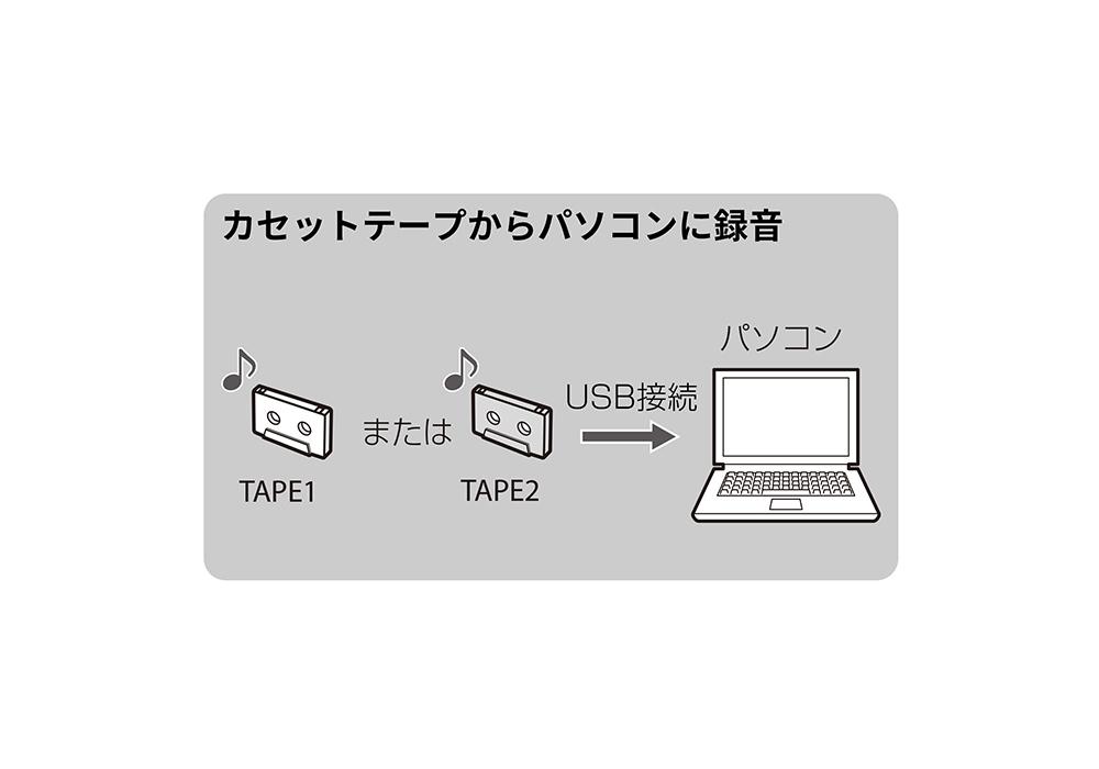 TEAC - W-1200(ダブルカセットデッキ)《JP》【在庫有り即納】