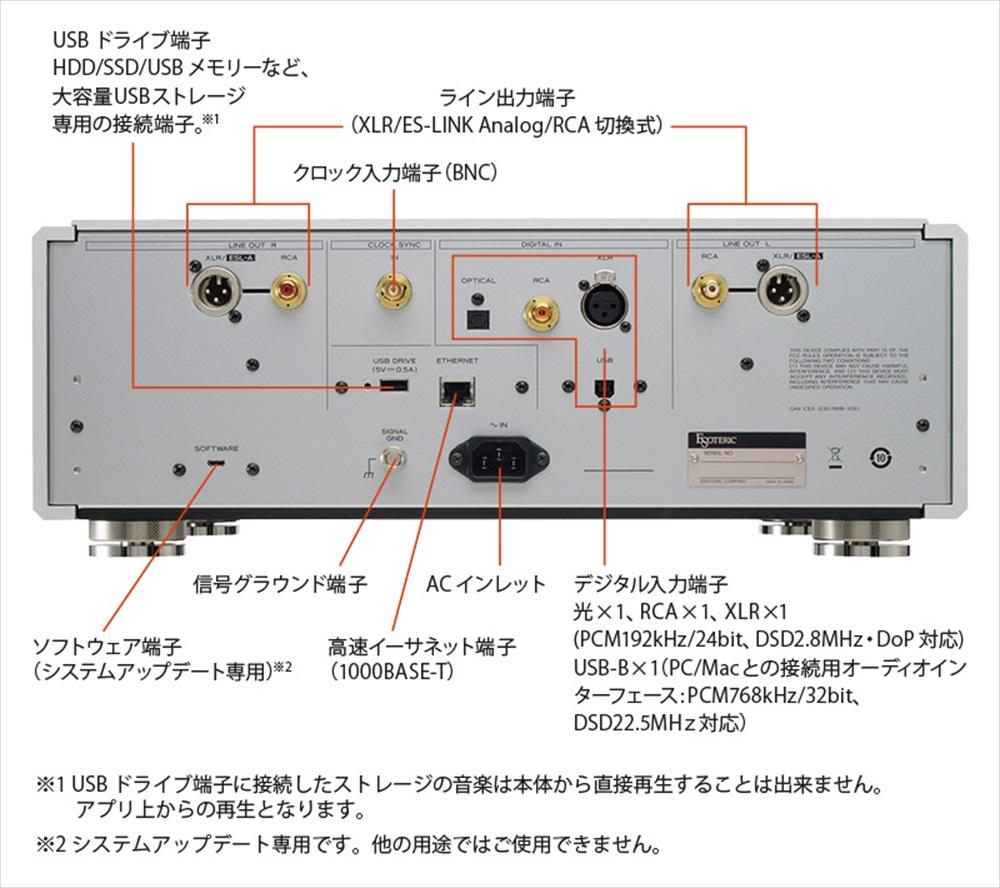 ESOTERIC - N-01(ネットワークプレーヤー)【限定特価品】《JP》【完売】