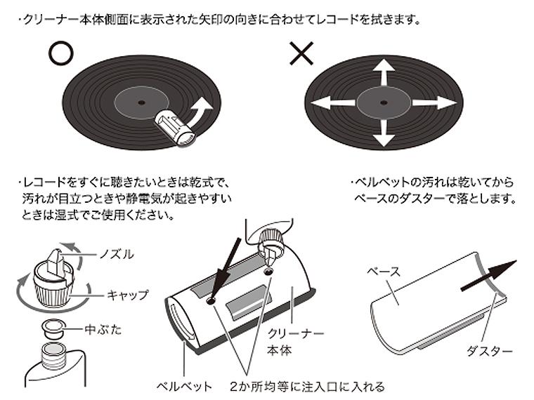 audio-technica - AT6012a(レコードクリーナー)《JP》【在庫有り即納】