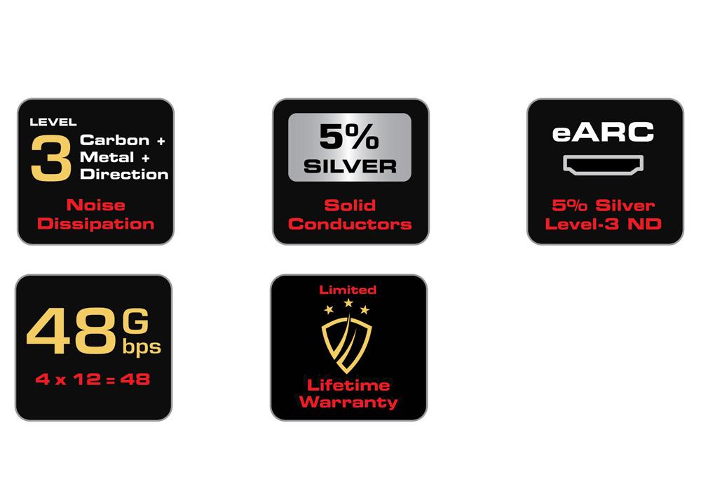 audioquest - HDMI Carbon48/1.0m(CAR48G/1M)(48Gbps・8K対応・HDMIケーブル)《JP》【在庫有り即納】