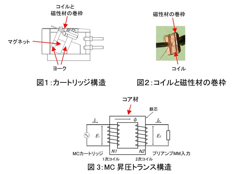 Phasemation - DG-100(カートリッジ・昇圧トランス用消磁器)《JP》【在庫有り即納】