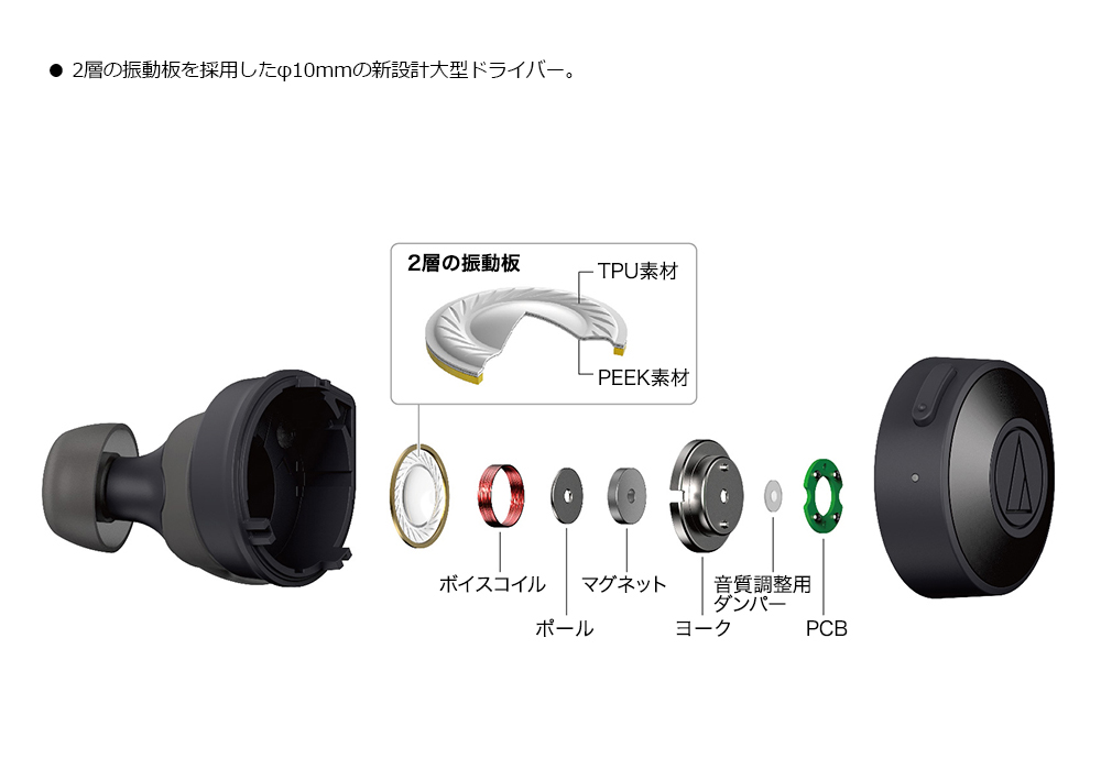 audio-technica - ATH-CKS5TW KH(カーキ)(完全ワイヤレスイヤホン)《JP》【メーカー直送商品・3〜5営業日前後でお届け可能です※メーカー休業日除く】