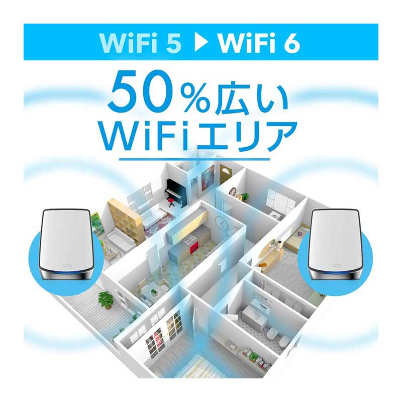 Orbi WiFi 6 Mini 2台