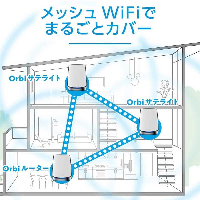 Orbi WiFi 6 Mini サテライト