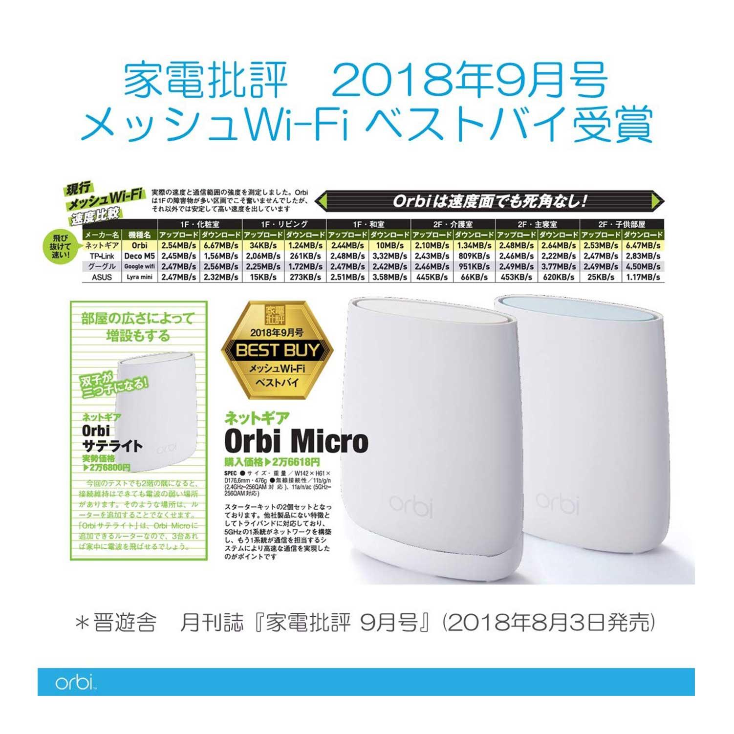 Orbi Micro