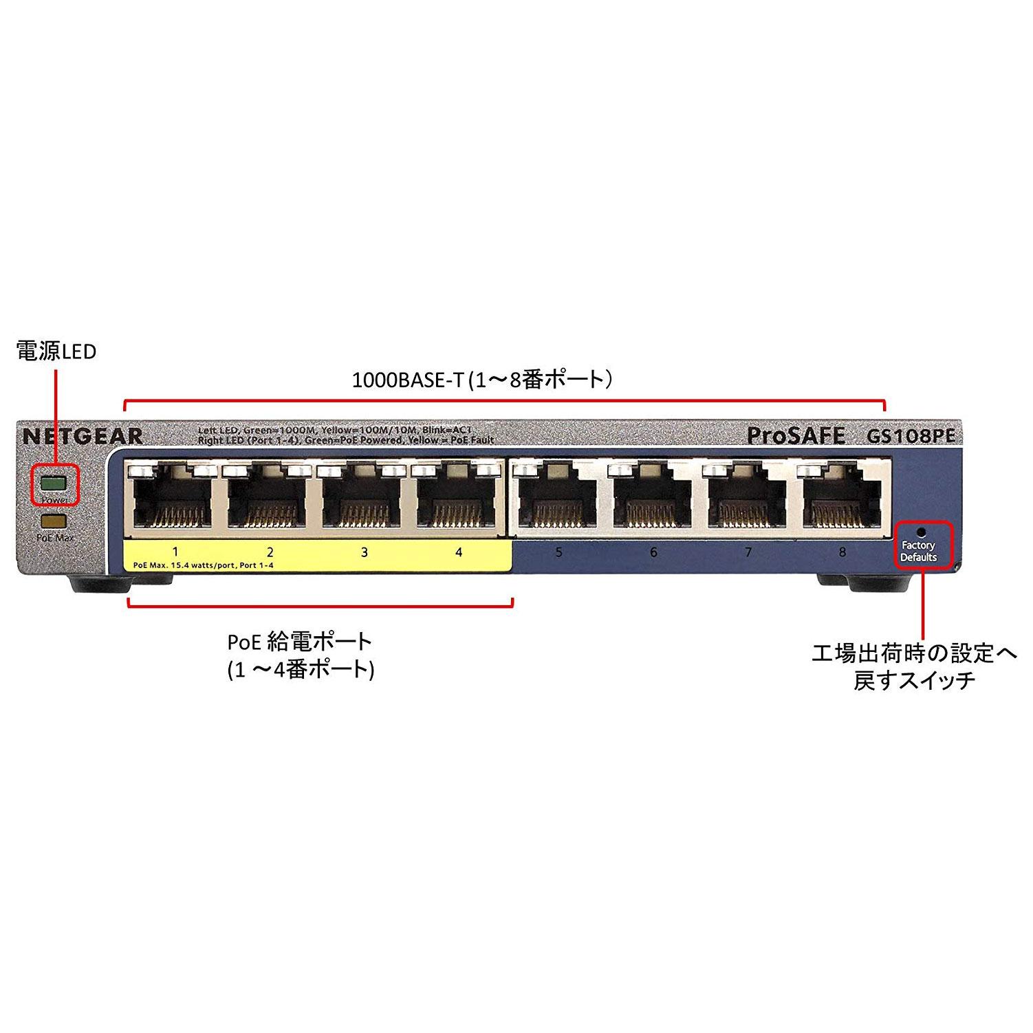 GS108PE