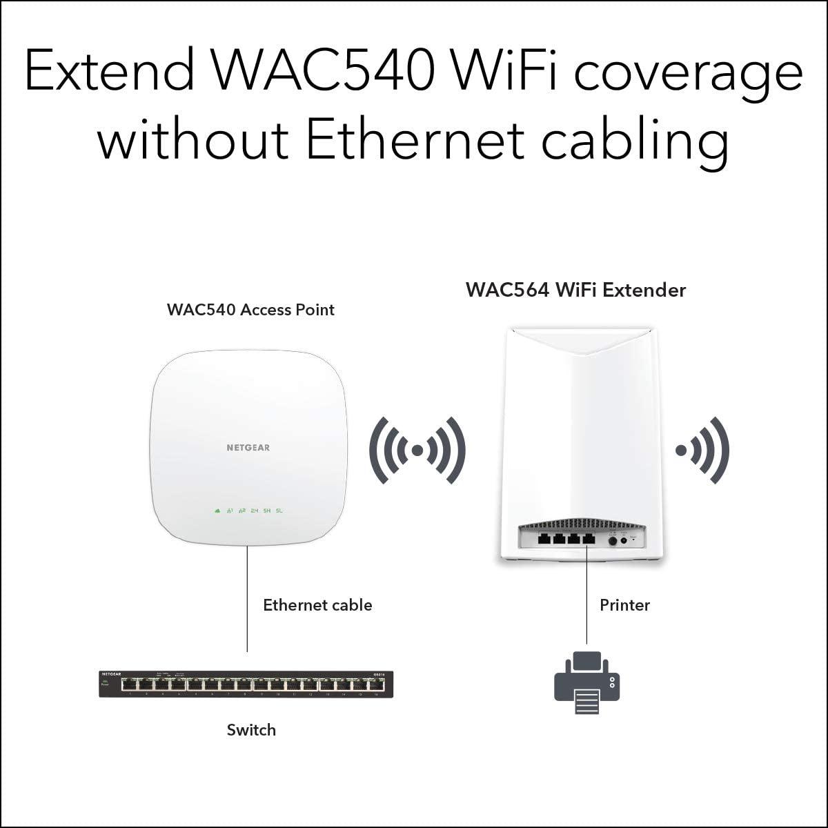 WAC564
