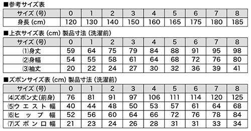 フルコンタクト薄手空手衣 上下セット(k-790)