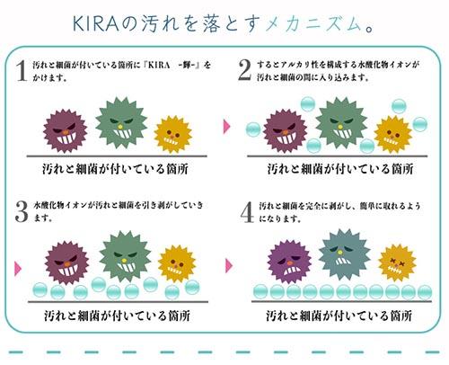 掃除用スプレー KIRA