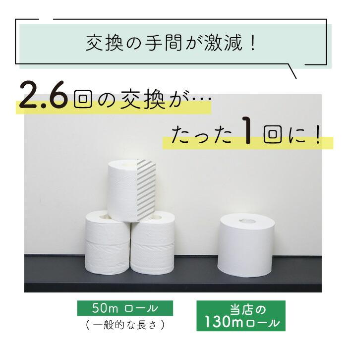 イトマン 芯なし 1ロール 130m シングル ミシン目 48個 10130032[◇]【re】