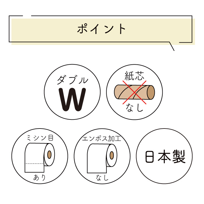 イトマン 芯なし 6ロール 65m ダブル ミシン目 10パック 10130033 [◇]【re】