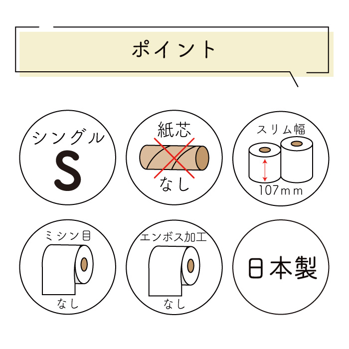 イットコ  芯なし SLIM 6ロール 180m シングル 10180001[◇]【re】