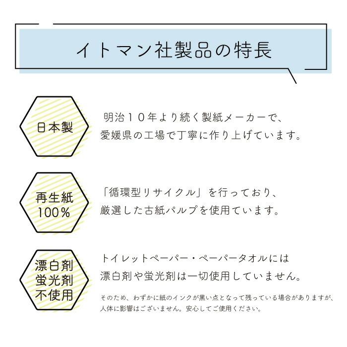 イトマン 芯なし 6ロール 150m シングル ミシン目 10パック 10150023[◇]【re】