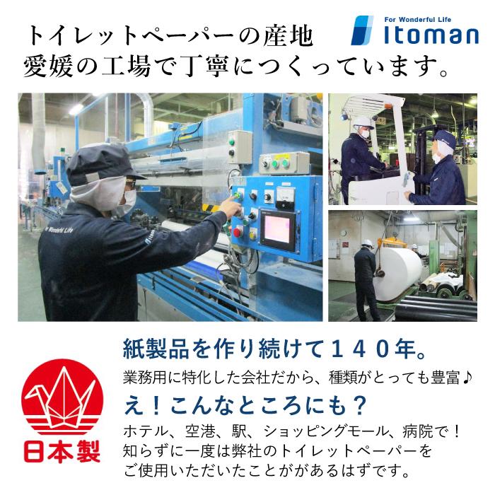 【限定パッケージ】 イットコ 芯なし SLIM 1ロール 150m シングル 48個 新生活 10150019[◇]