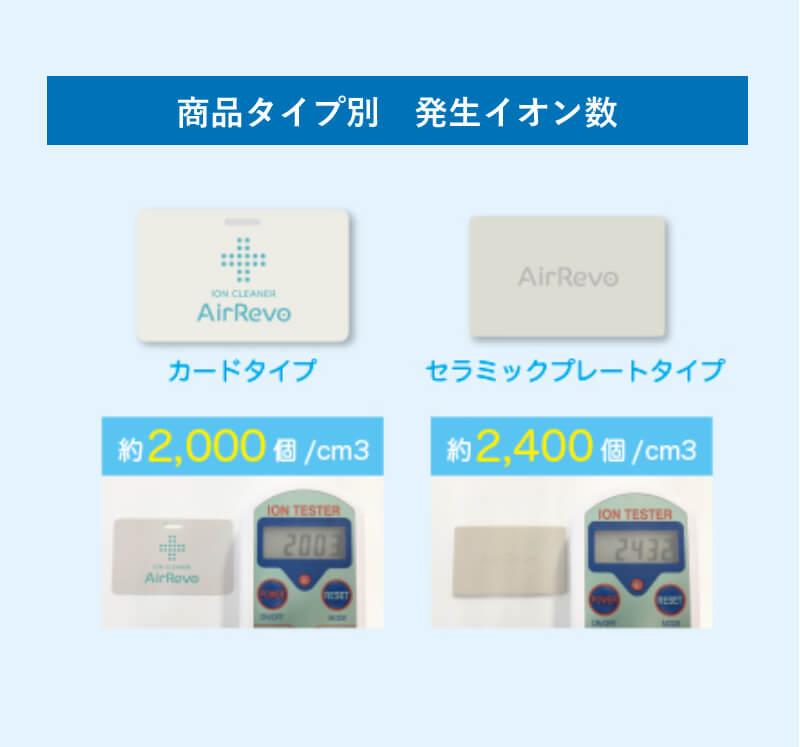 イオンクリーナー Air Revo カードタイプ