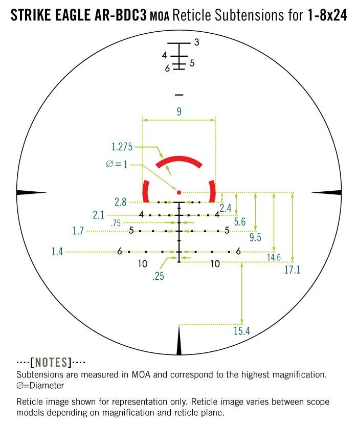 VORTEX スコープ ストライクイーグル 1-8X24