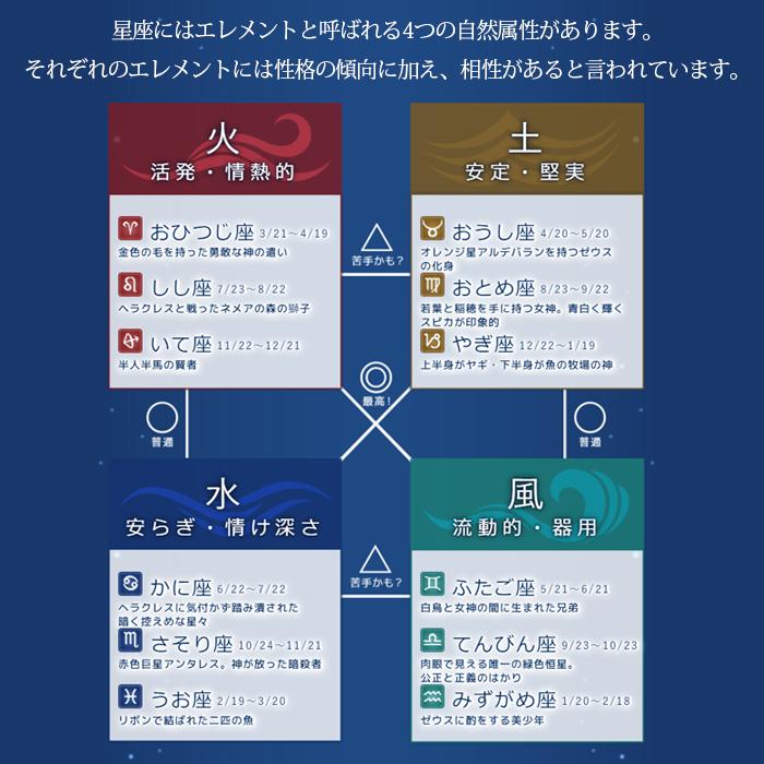 【12星座ブラシリーズ】おうし座ノンワイヤー ブラジャー 下着 M L LL ノンワイヤーブラ レディース 下着 早川パオ izumiBODYLABO コスプレ 星座
