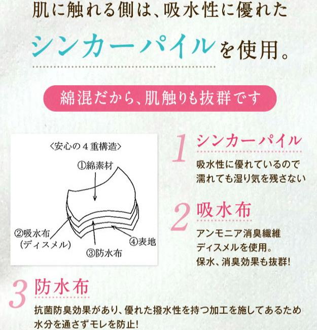 送料無料☆綿混 吸水ショーツ【深ばき】ジャコンヌ