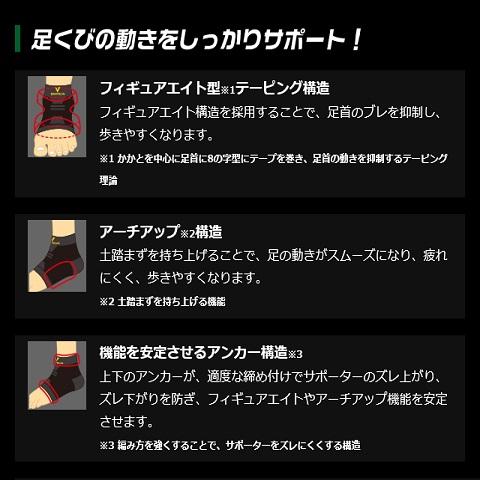 バンテリンサポーター 足首専用【Mサイズ】2個セット