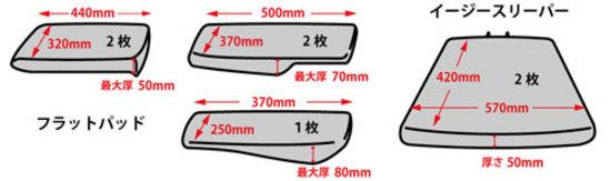 JP(ジェーピー) フラットパッド & イージースリーパー MITSUBISHI タウンボックス U61W/U62W  2007(H19).06 〜