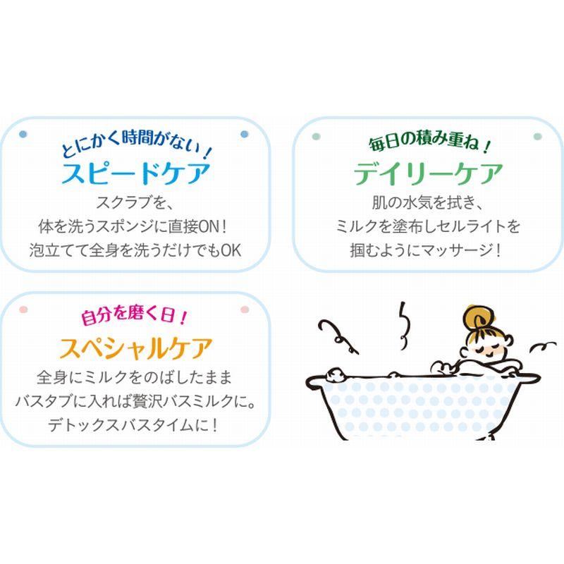 【Pico Donna】ピコドンナヌーディスト シリーズ ハピネスミルク180g