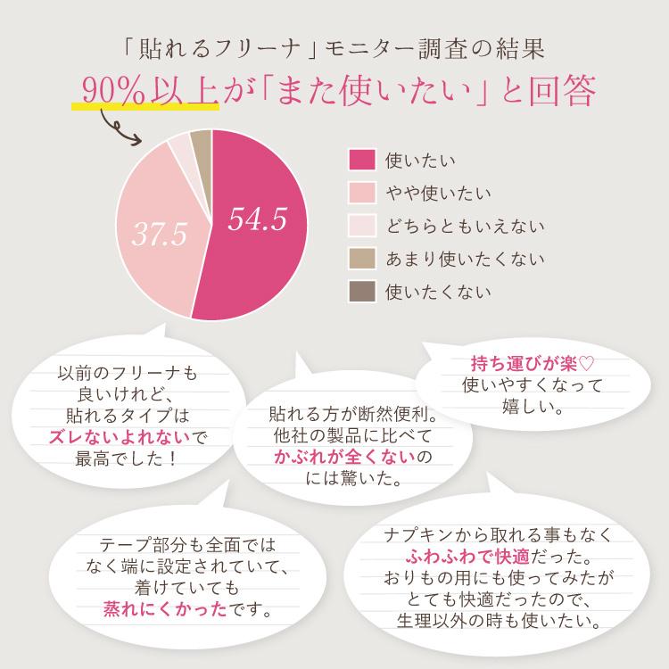 使い捨て布ナプキン フリーナ 12枚入 [ブラック/テープ付き/綿100% ]FREENA 生理用品 (日本製)