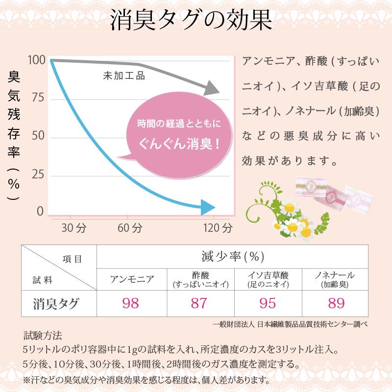 布ナプキン 一体型[S(21cm)少ない日昼用]生成り コットンネル生地 消臭タグ 日本製