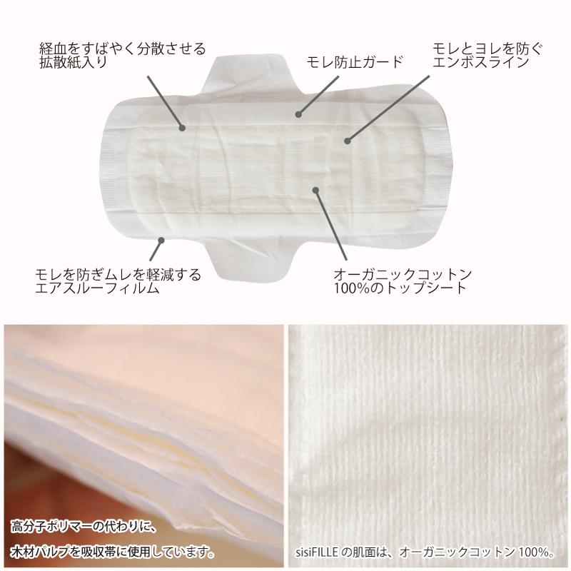 シシフィーユ SANITARY PAD 23.5cm 16個入[ 多い日用 /羽つき]sisiFILLE オーガニックコットン 生理用ナプキン