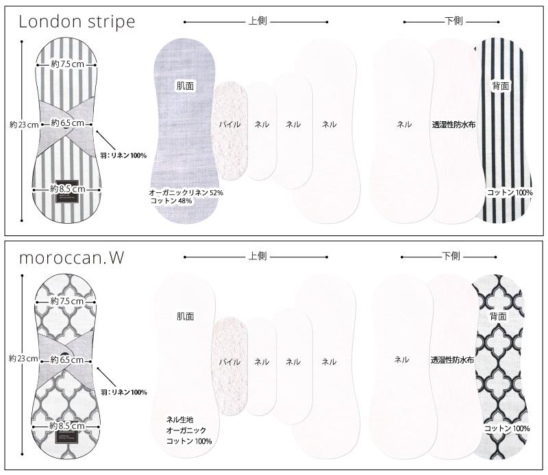 &tone 布ナプキン 一体型 Mサイズ 1枚 [立体構造 / 防水布入り/布ナプキン / 23cm / オーガニックリネン×コットン/オーガニックコットン/リネン] 麻わた (日本製) JEWLINGE