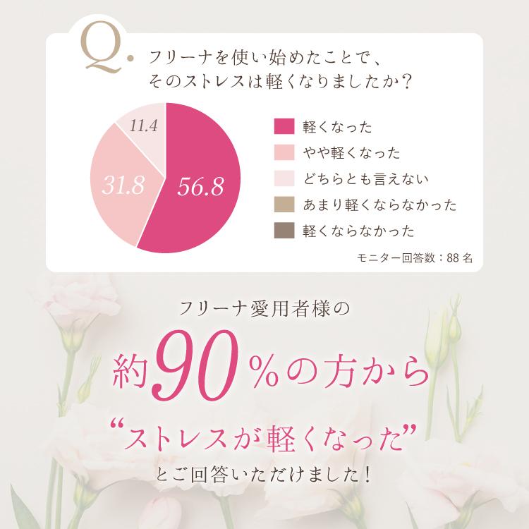 使い捨て布ナプキン フリーナ 32枚入 [ テープ付き/綿100% ]FREENA 生理用品  (日本製)