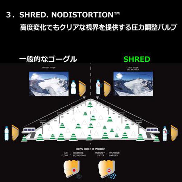 SHRED スキーゴーグル MONOCLE BLACK CBL PLASMA
