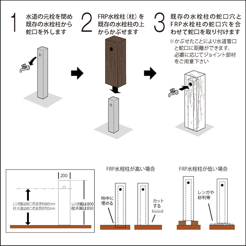 【予約販売10/8以降発送】軽量FRP製 水栓柱ユニットセット(レンガ風・ブリック調)