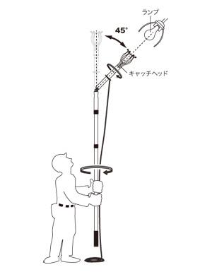 ランプチェンジャーフレキシブルジョイント DLC-CH-FJ